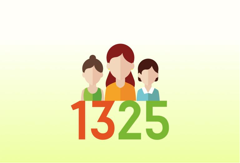 1325. Жінки, мир, безпека